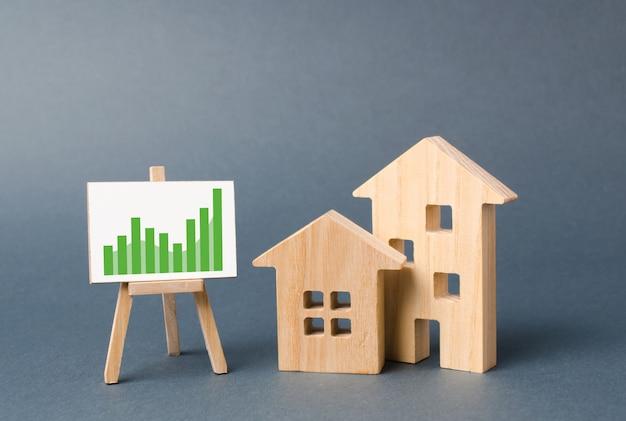 Drewniane figury domów i plakat z wykresami informacyjnymi z tendencją do wzrostu sprzedaży Premium Zdjęcia