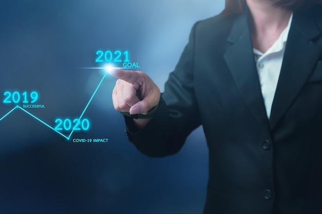 Koncepcja Celu Rozwoju Biznesu Na Rok 2021, Kryzys Ekonomiczny Koronawirusa Uderzył W Wybuch Epidemii Covid-19, Zmniejszając Konsekwencje Zysków Przedsiębiorstw W 2020 Roku Premium Zdjęcia
