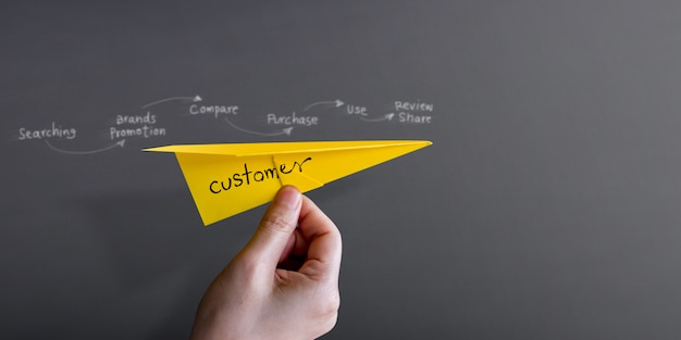 Koncepcja Podróży I Doświadczenia Klienta. Ręka Podnieś Papierowy Samolot Do ściany Premium Zdjęcia