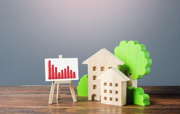 Liczby Budynków Mieszkalnych I Sztalugi Z Czerwonym Wykresem Trendu Spadkowego. Niska Cena Nieruchomości Premium Zdjęcia