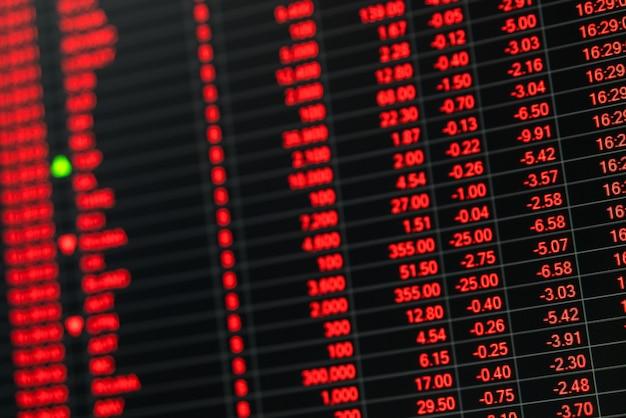 Płyta Rynku Akcji W Kryzysie Gospodarczym. Kolor Czerwony Wskazuje Na Obniżenie Ceny. Premium Zdjęcia