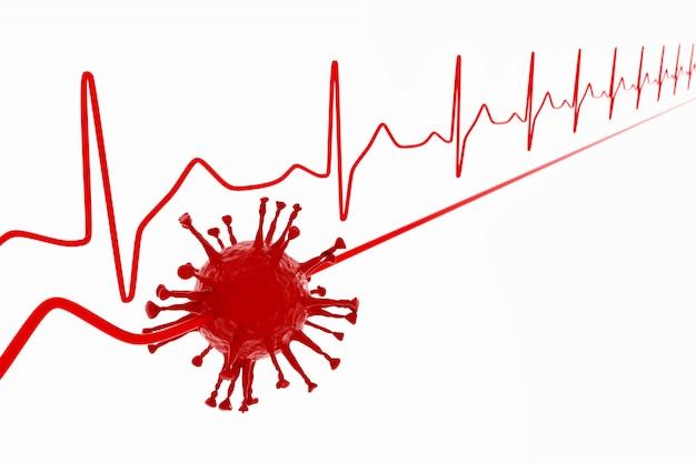 Renderowanie 3d. ð¡ Zbliżenie Wirusa Covid-2019 W Kształcie Drobnoustroju Obok Kardiogramu Na Białej Izolowanej ścianie. Pandemiczny Koronawirus Medyczny, Pojęcie Nasilenia Choroby Premium Zdjęcia