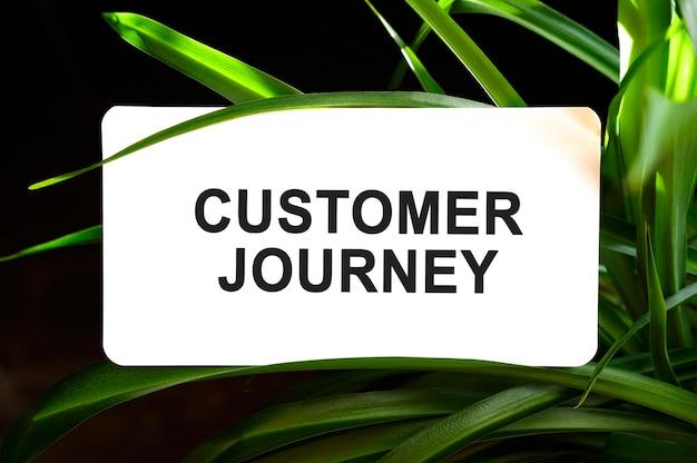 Tekst Podróży Klienta Na Białym Tle Otoczony Zielonymi Liśćmi Premium Zdjęcia