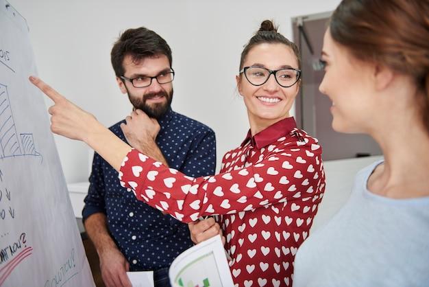 Współpracownicy Pracujący Nad Strategią Firmy Darmowe Zdjęcia