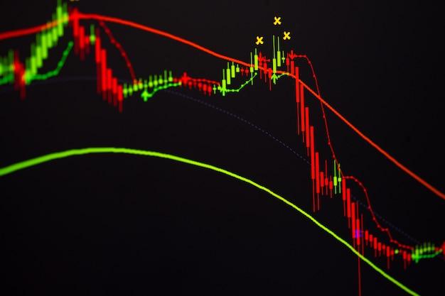 Wykres słupkowy świecy ze wskaźnikiem pokazującym punkt uparty lub punkt niedźwiedzi, tendencja wzrostowa lub trend spadkowy ceny giełdy lub obrotu giełdowego, koncepcja inwestycyjna. Premium Zdjęcia
