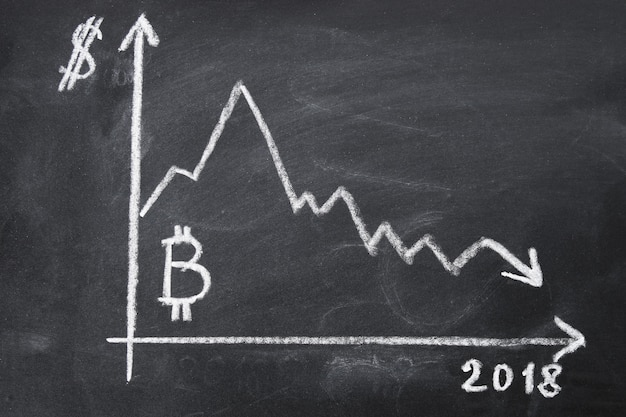 Wykres Spadku Kosztów Bitcoiny Na 2018 R. Kredą Na Tablicy Szkolnej. Premium Zdjęcia