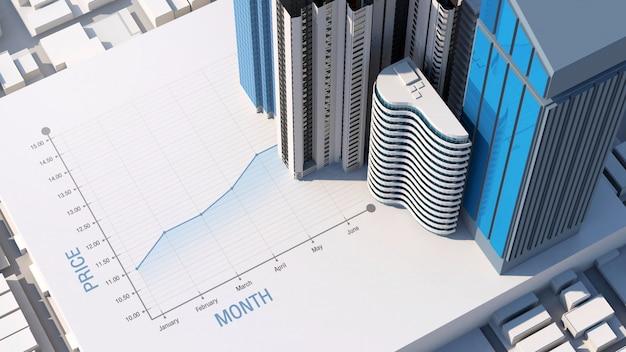 Wykres Wartości Giełdowej Ceny Nieruchomości I Inwestycji W Nieruchomości Premium Zdjęcia