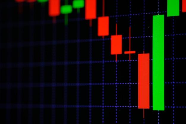 Wykres wykresu świeca kij ze wskaźnikiem rynku obrotu giełdowego. Premium Zdjęcia