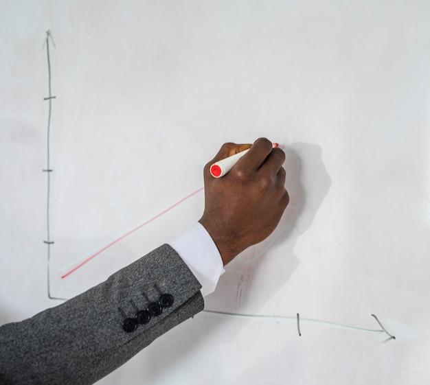 Zamyka up ręka rysunkowy wykres Darmowe Zdjęcia