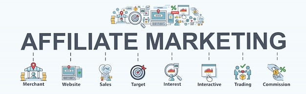 Banner de marketing de afiliación para comercio electrónico y marketing en redes sociales, sitio web, enlace, ventas, conversión y comisión. Foto Premium