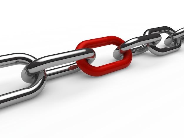 Resultado de imagen para pergamino eslabones cadena
