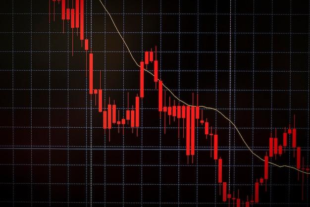 Gráfico digital del mercado de valores, análisis financiero Foto Premium