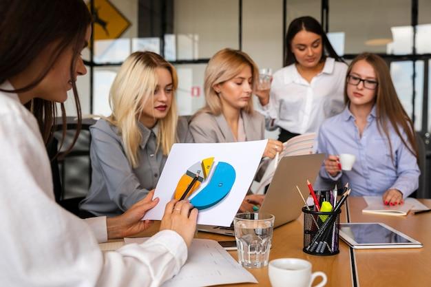 Oficina corporativa con reunión de mujeres Foto gratis