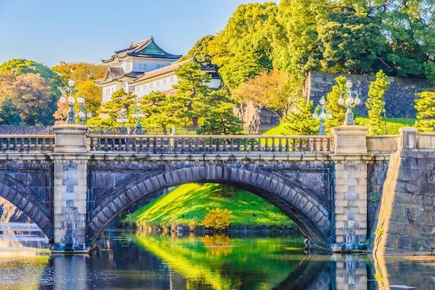 Paisaje bonito con puente de piedra | Descargar Fotos gratis