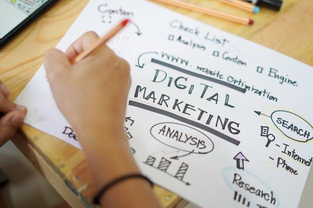 Concetto di idea di piano di marketing digitale disegnato a mano per presentazioni e relazioni Foto Premium