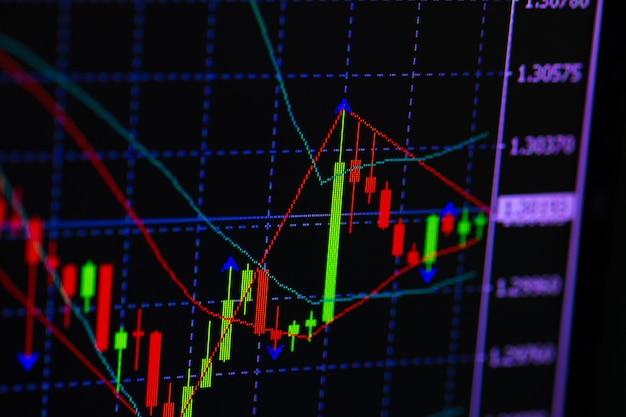 Il grafico del grafico del bastone della candela con l'indicatore mostra il prezzo dello schermo di scambio di borsa del mercato azionario Foto Premium