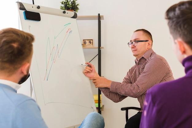 Lavoratore disabile che presenta progetto ai colleghi Foto Gratuite