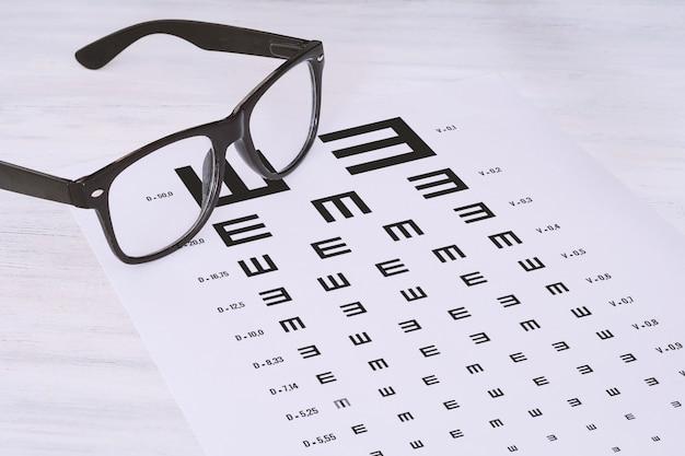 Occhiali da vista sul diagramma di prova della vista Foto Premium