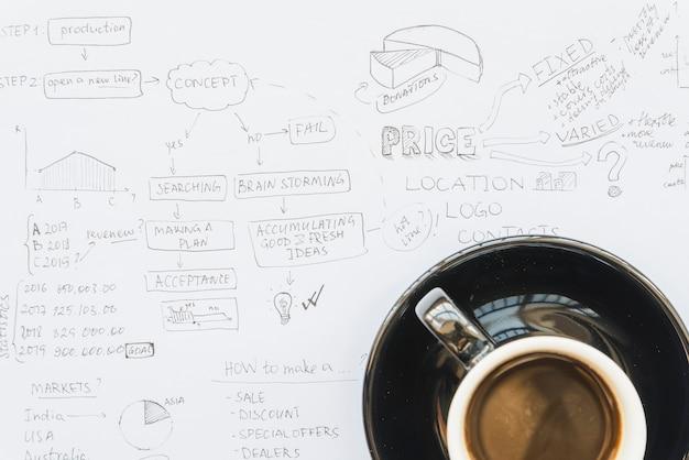 Tazza di caffè sulla carta del piano aziendale Foto Gratuite