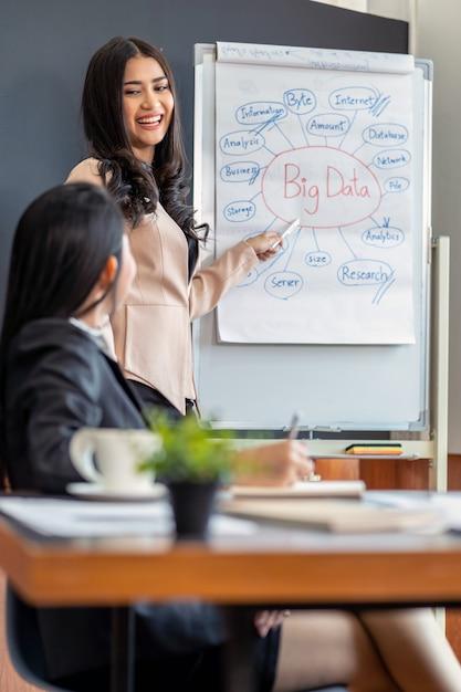 Una donna di affari di due asiatici con funzionamento convenzionale del vestito e brainstorming insieme al computer di tecnologia Foto Premium