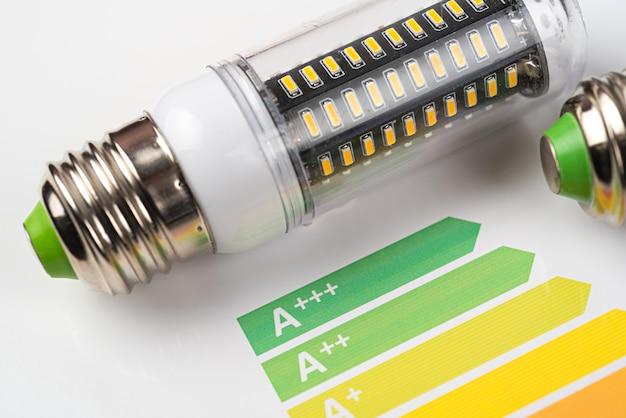 Conceito de eficiência energética com tabela de classificação energética e lâmpada led Foto Premium