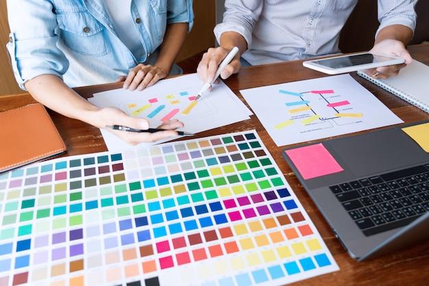 Design de interface do usuário criativo trabalho em equipe reunião planejamento projetando aplicativo de layout wireframe Foto Premium