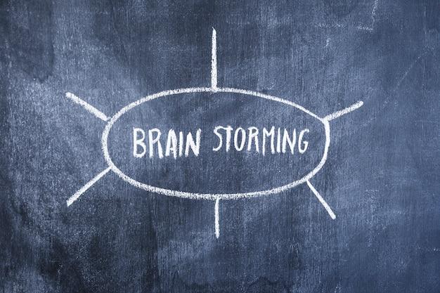 Diagrama de ataque cerebral desenhado com giz no quadro-negro Foto gratuita