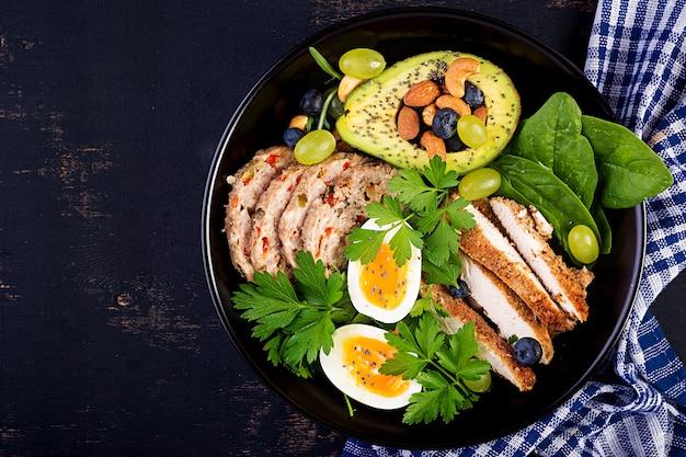 60 días de dieta ceto sin