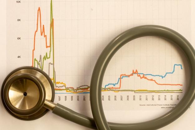 Estatísticas médicas e gráficos gráficos com estetoscópio. Foto Premium