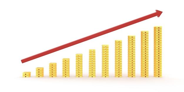 Gráfico alto do preço do ouro Foto Premium