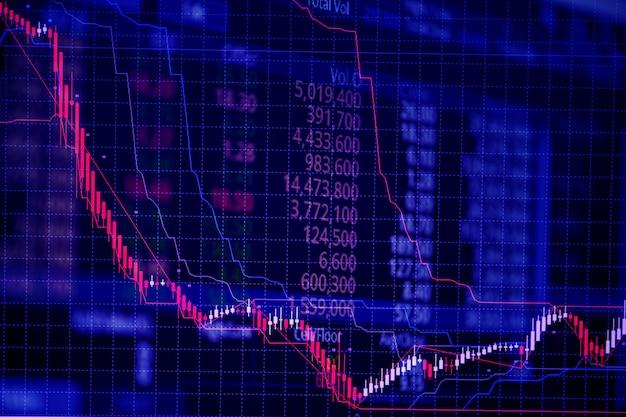 Gráfico de gráfico de pau de vela com indicador no preço da tela do mercado de negociação de bolsa de valores Foto Premium