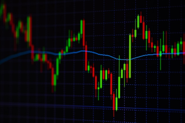Gráfico de gráfico de pau de vela com indicador Foto Premium