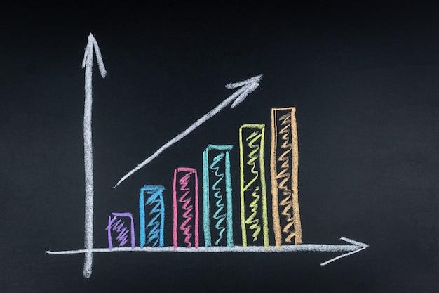 Gráfico de negócios em um quadro negro Foto Premium