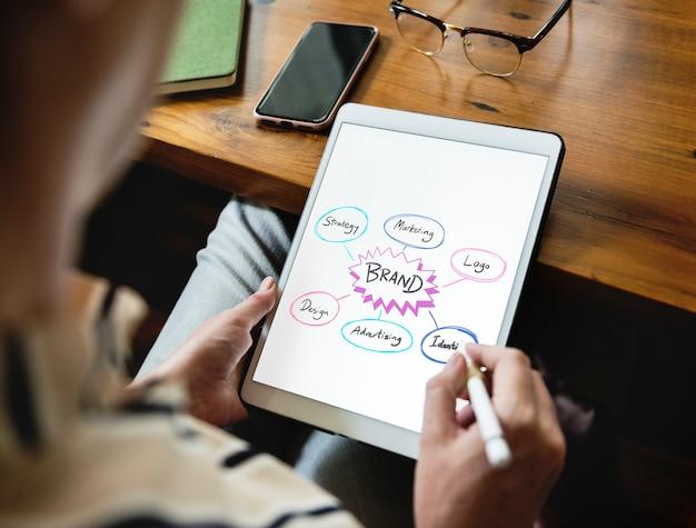 Mulher desenhando estratégias de marca em um tablet Foto Premium