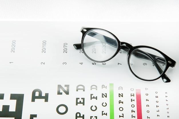 O diagrama de verificar os óculos de olhos fundo médico de optometria. Foto Premium