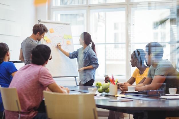 Os executivos de negócios discutir com os seus colegas sobre whiteboa Foto gratuita