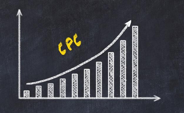 Placa de giz preto com desenho de gráfico crescente de negócios com seta para cima e inscrição Foto Premium