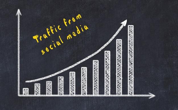 Placa de giz preto com gráfico crescente de negócios com seta para cima e inscrição Foto Premium