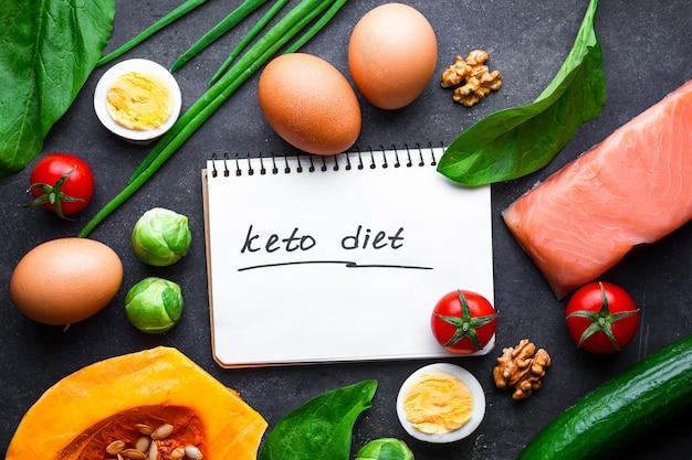 Produtos cetogênicos para nutrição saudável e adequada e perda de peso. conceito de dieta baixa em carboidratos e ceto. fibra, alimentação limpa e equilibrada. plano de dieta e controle de alimentos. Foto Premium