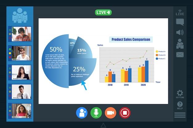 Reunião do monitor de tela facetime da videoconferência Foto Premium
