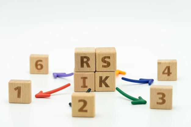 Risco de evitar riscos o conceito de diversificação de riscos de uma empresa ou organização. Foto Premium