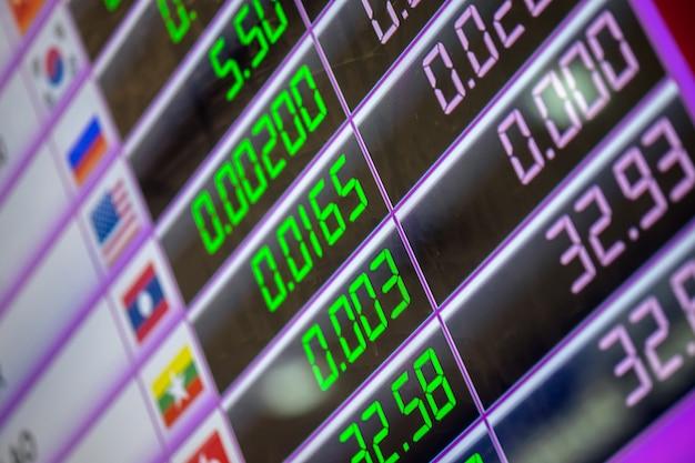 Taxa de câmbio e econômica na atual situação econômica não é estável. Foto Premium