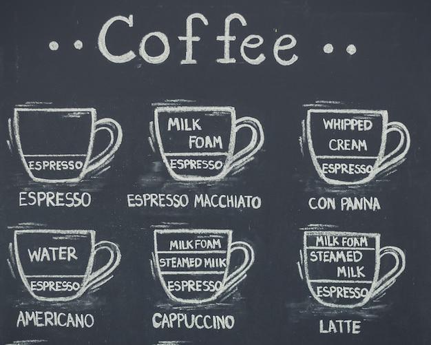 Xícara de café sobre fundo de quadro de giz Foto Premium