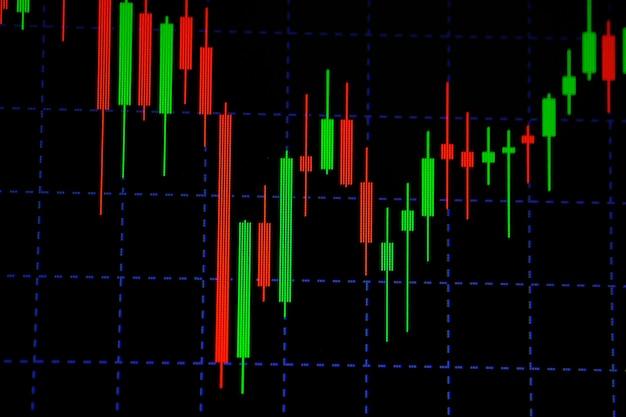 Candle-stick-graph-diagramm mit indikator Premium Fotos