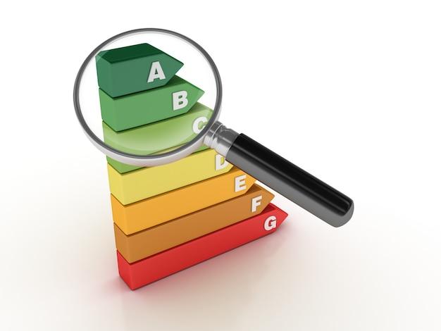 Energieeffizienzdiagramm mit lupe Premium Fotos