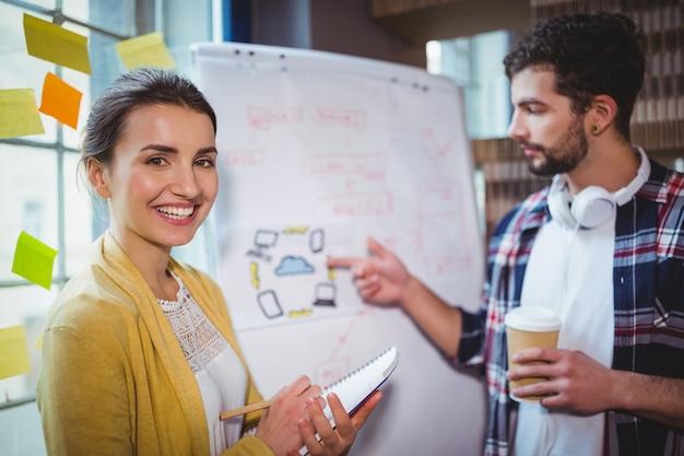 Geschäftsfrau mit dem männlichen kollegen, der über whiteboard sich bespricht Premium Fotos