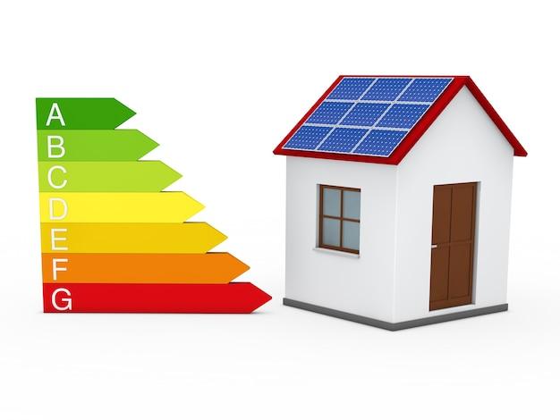 Fantastisch Diagramm Der Solarpanel Installation Bilder   Der .