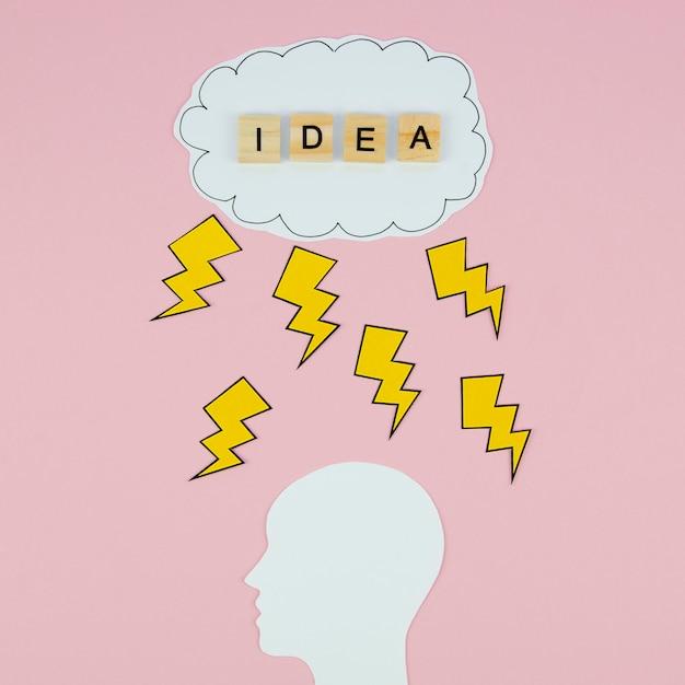 Ideenwort in einer wolke und in einem kopf auf rosa hintergrund Kostenlose Fotos