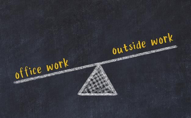 Kreidebrettskizze der skalen. konzept der balance zwischen büroarbeit und außenarbeit Premium Fotos
