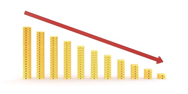 Niedriger graph des goldpreises Premium Fotos